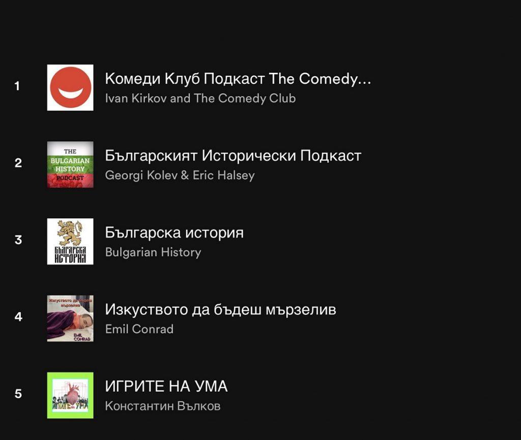 топ 5 български подкасти